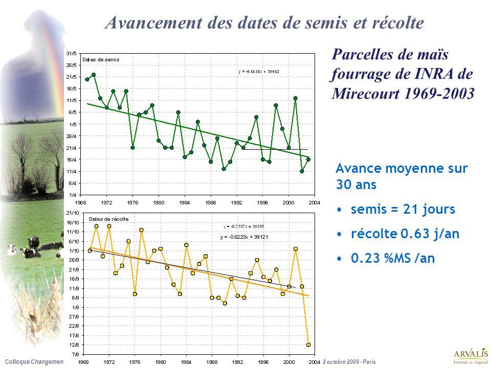 Colloque Changement climatique : Conséquences et enseignements pour les grandes cultures et l'élevage herbivore – 22 octobre 2009 - Paris Un progrès génétique élevé TP DPC1 T F.