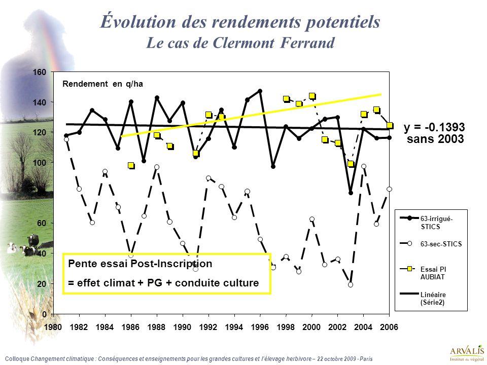 Colloque Changement climatique : Conséquences et enseignements pour les grandes cultures et l'élevage herbivore – 22 octobre 2009 - Paris Évolution de