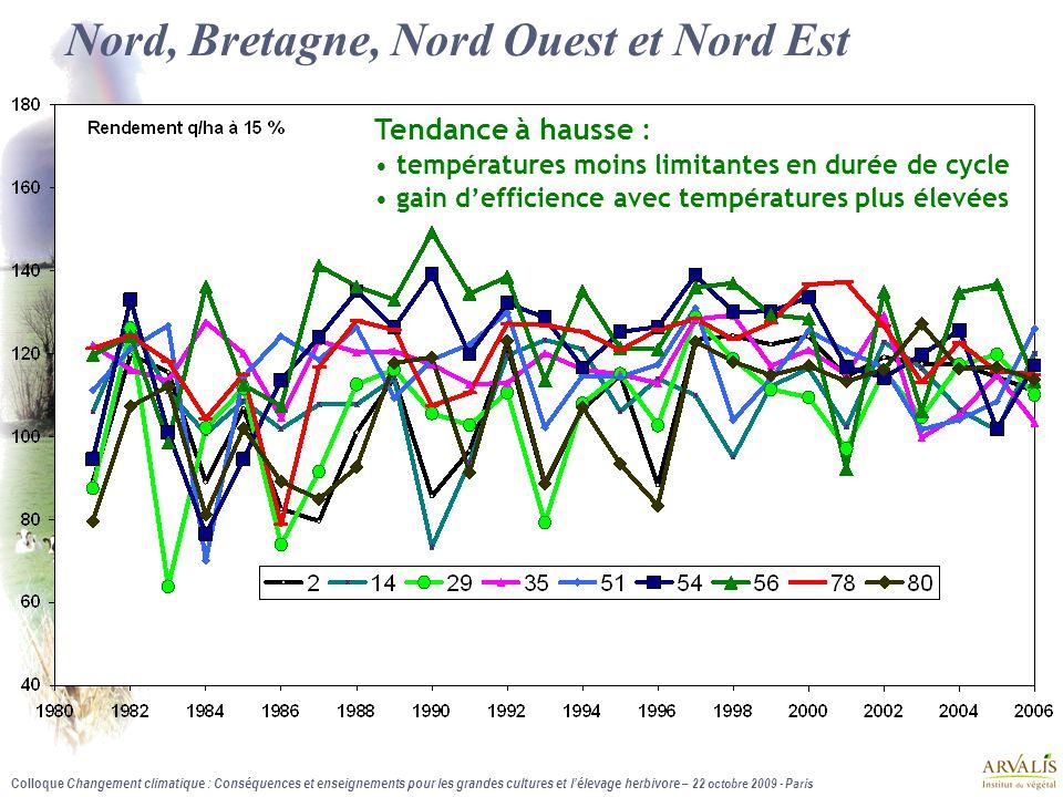 Colloque Changement climatique : Conséquences et enseignements pour les grandes cultures et l'élevage herbivore – 22 octobre 2009 - Paris Tendance à h