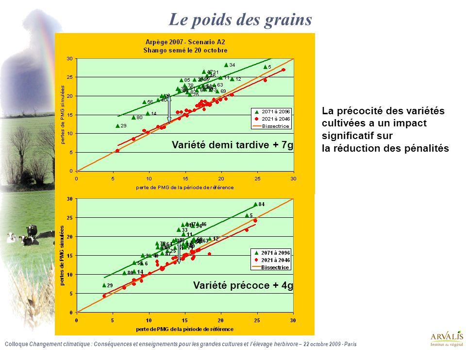 Colloque Changement climatique : Conséquences et enseignements pour les grandes cultures et l'élevage herbivore – 22 octobre 2009 - Paris Le poids des