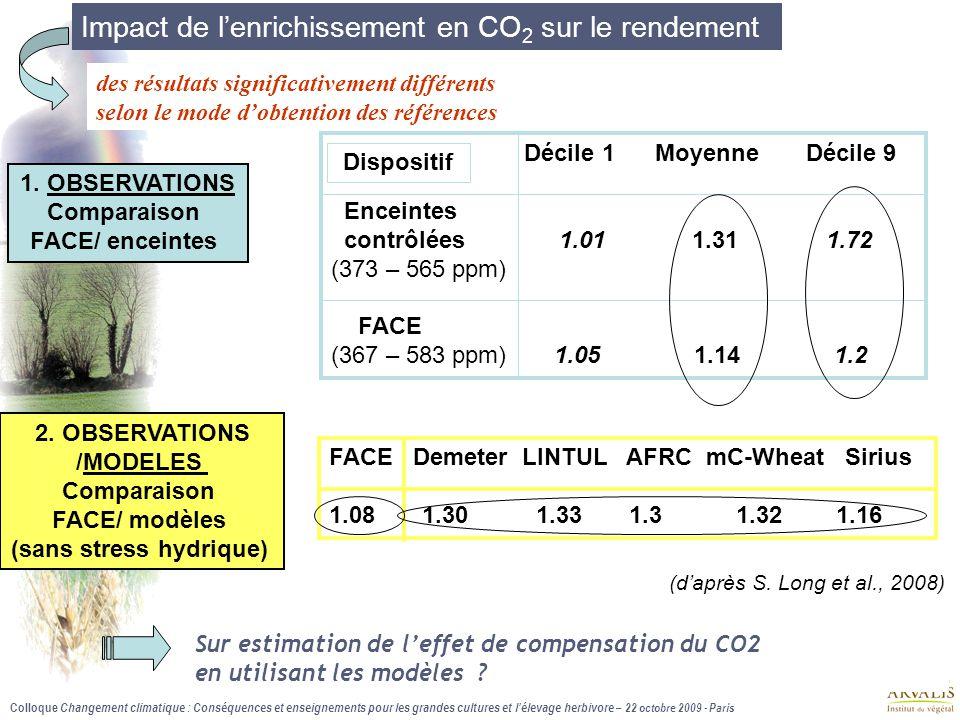 Colloque Changement climatique : Conséquences et enseignements pour les grandes cultures et l'élevage herbivore – 22 octobre 2009 - Paris Décile 1 Moy