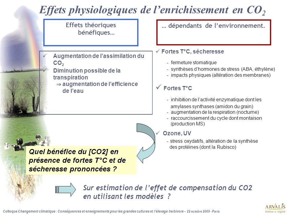 Colloque Changement climatique : Conséquences et enseignements pour les grandes cultures et l'élevage herbivore – 22 octobre 2009 - Paris Effets physi