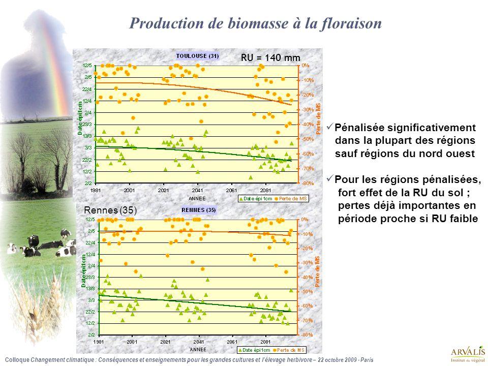 Colloque Changement climatique : Conséquences et enseignements pour les grandes cultures et l'élevage herbivore – 22 octobre 2009 - Paris Production d