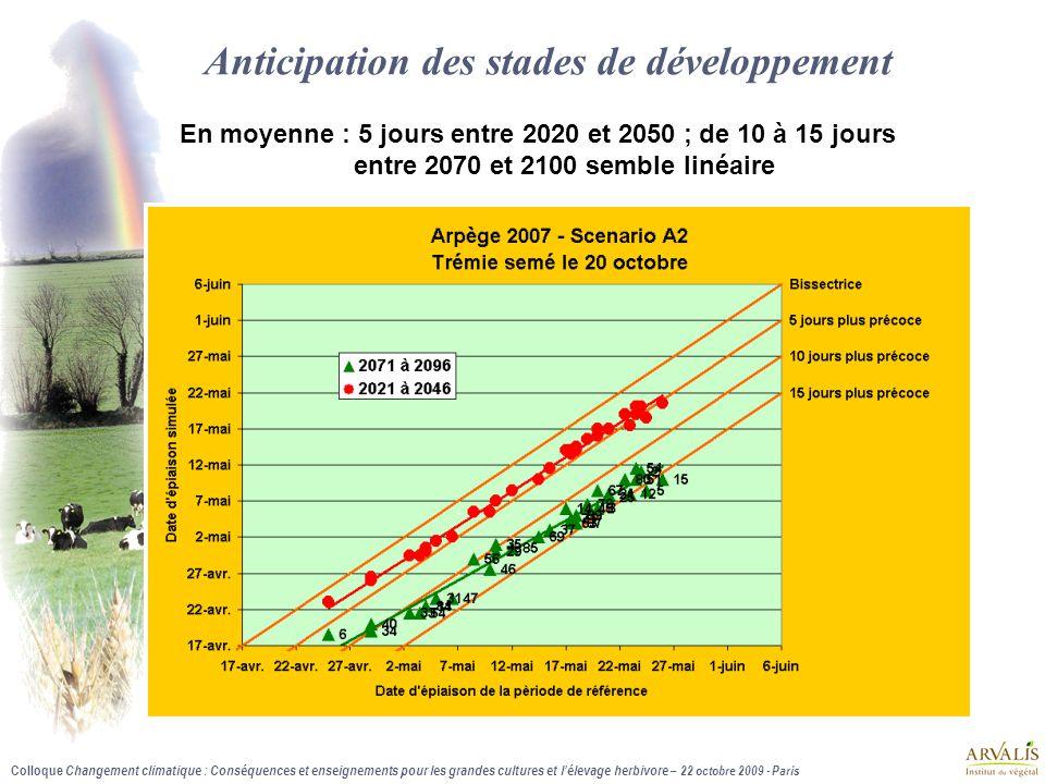 Colloque Changement climatique : Conséquences et enseignements pour les grandes cultures et l'élevage herbivore – 22 octobre 2009 - Paris Anticipation