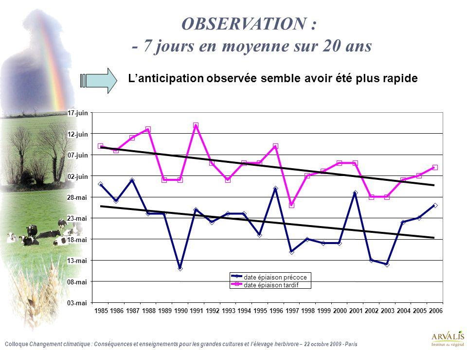 Colloque Changement climatique : Conséquences et enseignements pour les grandes cultures et l'élevage herbivore – 22 octobre 2009 - Paris OBSERVATION