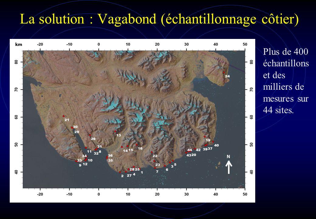 La solution : Vagabond (échantillonnage côtier) Plus de 400 échantillons et des milliers de mesures sur 44 sites.