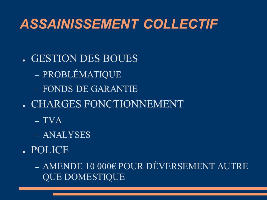 ASSAINISSEMENT COLLECTIF ● GESTION DES BOUES – PROBLÉMATIQUE – FONDS DE GARANTIE ● CHARGES FONCTIONNEMENT – TVA – ANALYSES ● POLICE – AMENDE 10.000€ P
