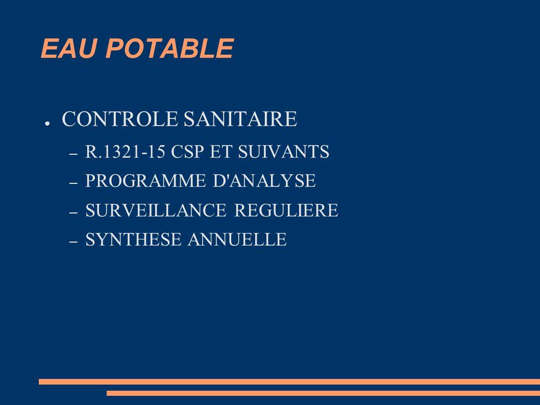 EAU POTABLE ● CONTROLE SANITAIRE – R.1321-15 CSP ET SUIVANTS – PROGRAMME D'ANALYSE – SURVEILLANCE REGULIERE – SYNTHESE ANNUELLE