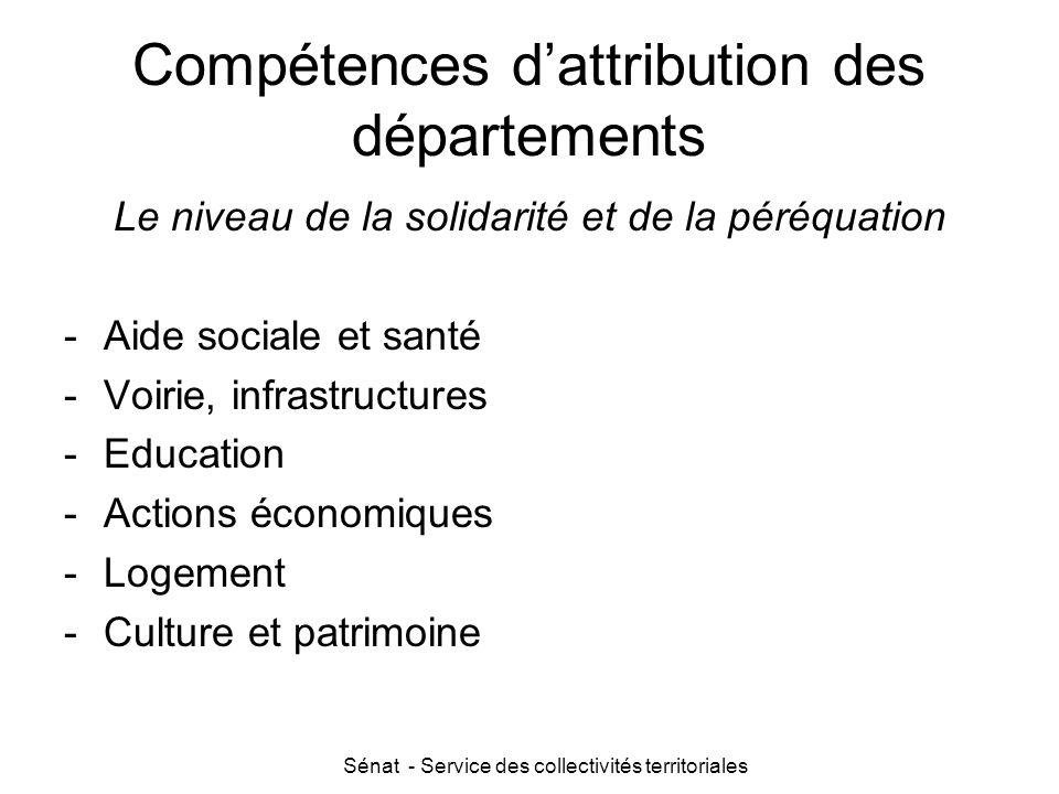 Sénat - Service des collectivités territoriales Compétences d'attribution des départements Le niveau de la solidarité et de la péréquation -Aide socia