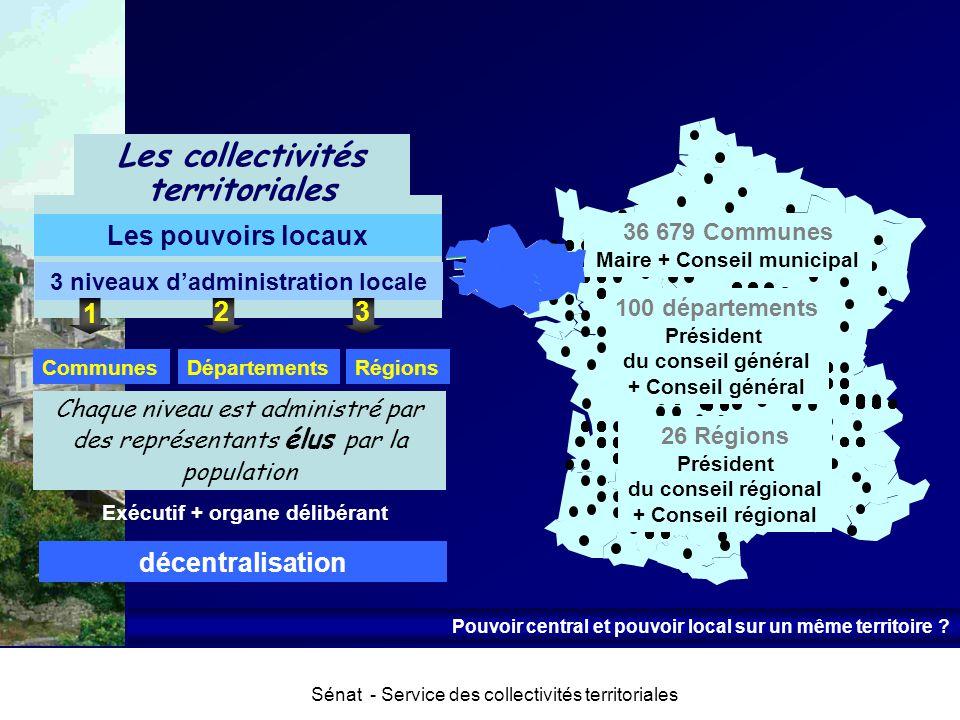 Sénat - Service des collectivités territoriales Chaque niveau est administré par des représentants élus par la population décentralisation Exécutif +