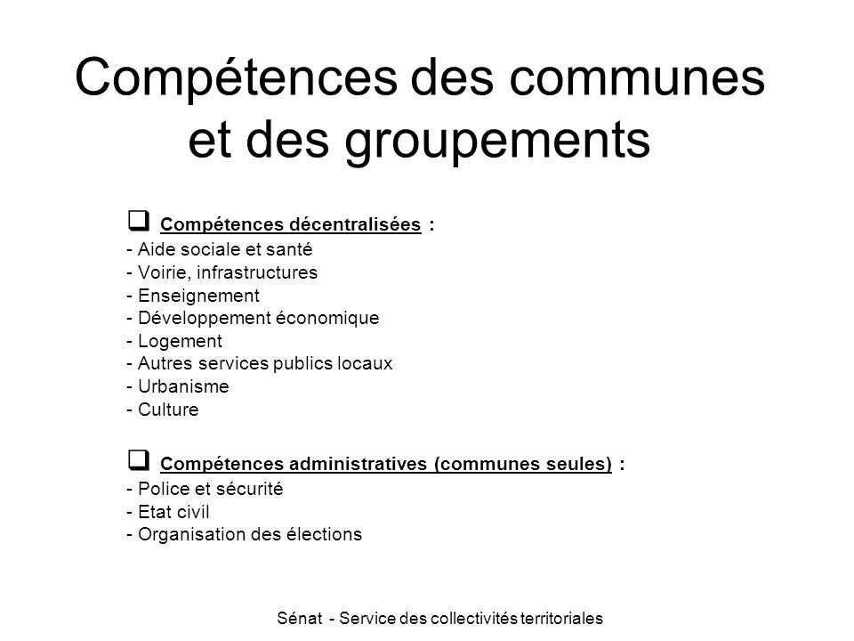 Sénat - Service des collectivités territoriales Compétences des communes et des groupements  Compétences décentralisées : - Aide sociale et santé - V