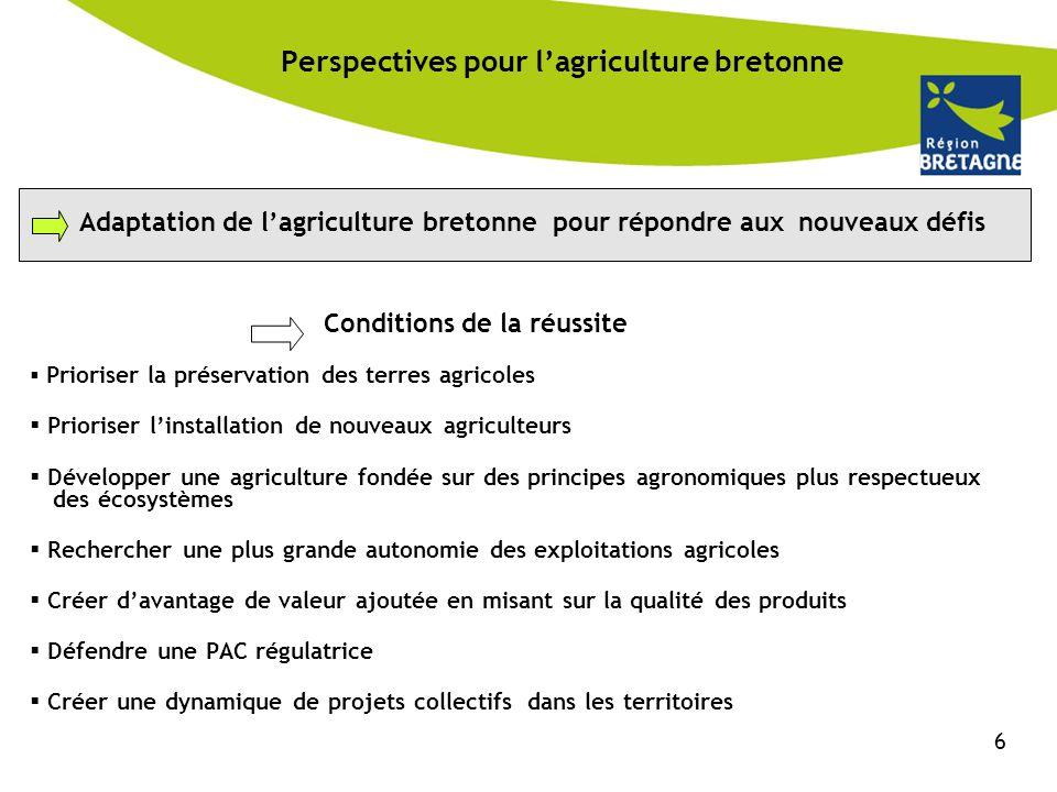 Perspectives pour l'agriculture bretonne Adaptation de l'agriculture bretonne pour répondre auxnouveaux défis Conditions de la réussite  Prioriser la