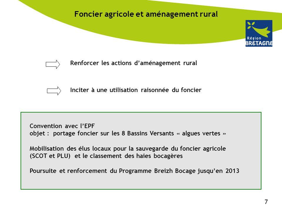 Foncier agricole et aménagement rural Convention avec l'EPF objet : portage foncier sur les 8 Bassins Versants « algues vertes » Mobilisation des élus