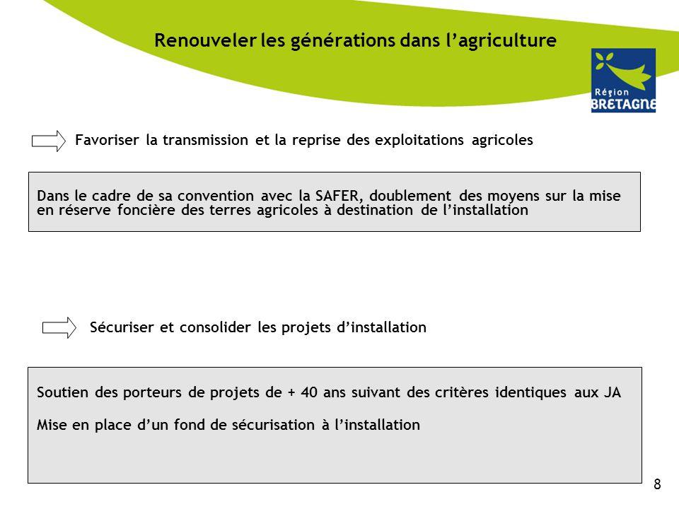 Renouveler les générations dans l'agriculture Favoriser la transmission et la reprise des exploitations agricoles Dans le cadre de sa convention avec
