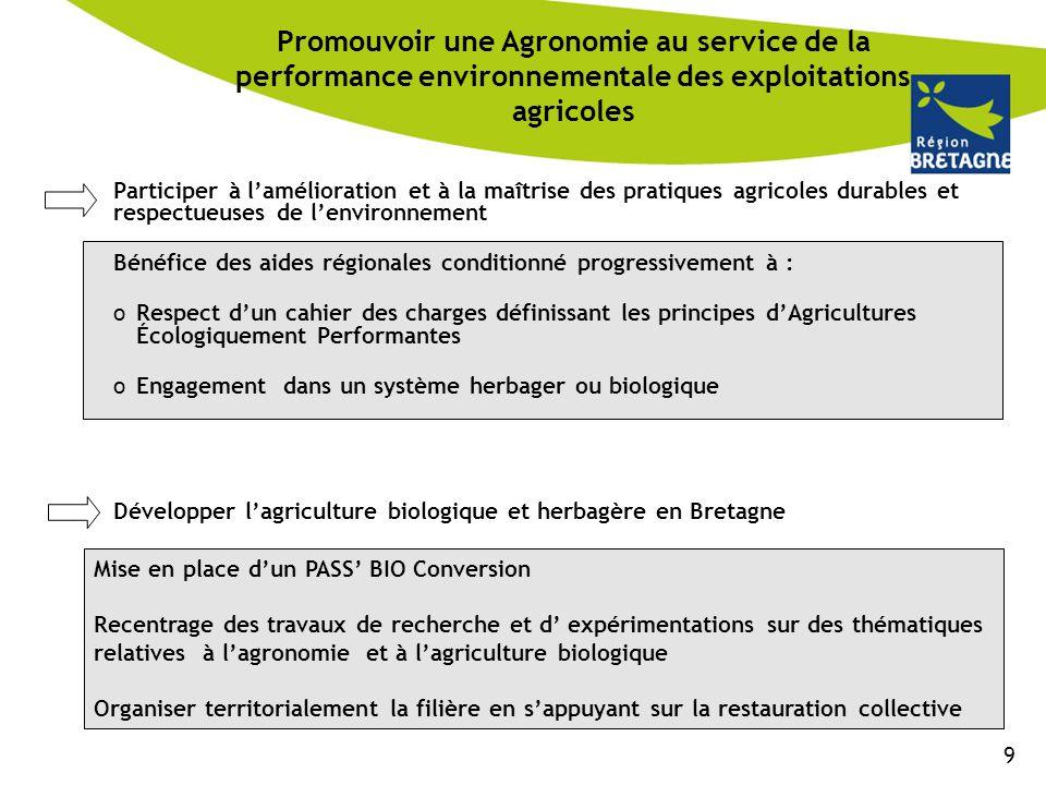 Participer à l'amélioration et à la maîtrise des pratiques agricoles durables et respectueuses de l'environnement Bénéfice des aides régionales condit