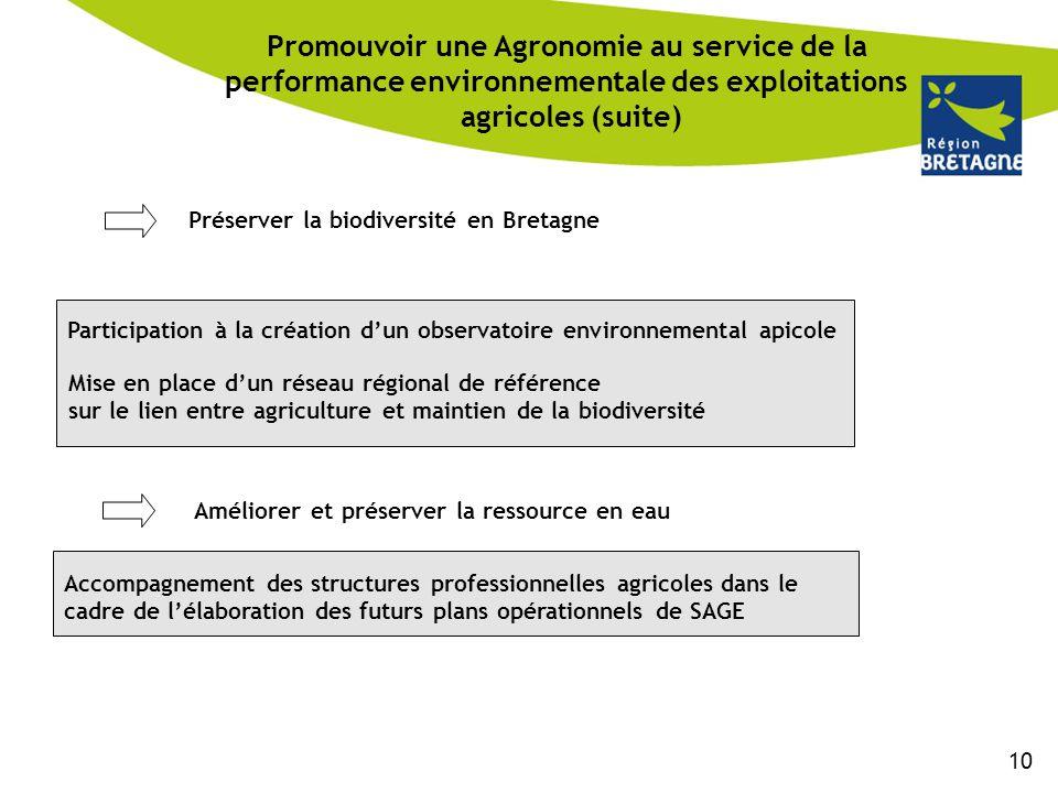 10 Promouvoir une Agronomie au service de la performance environnementale des exploitations agricoles (suite) Préserver la biodiversité en Bretagne Pa