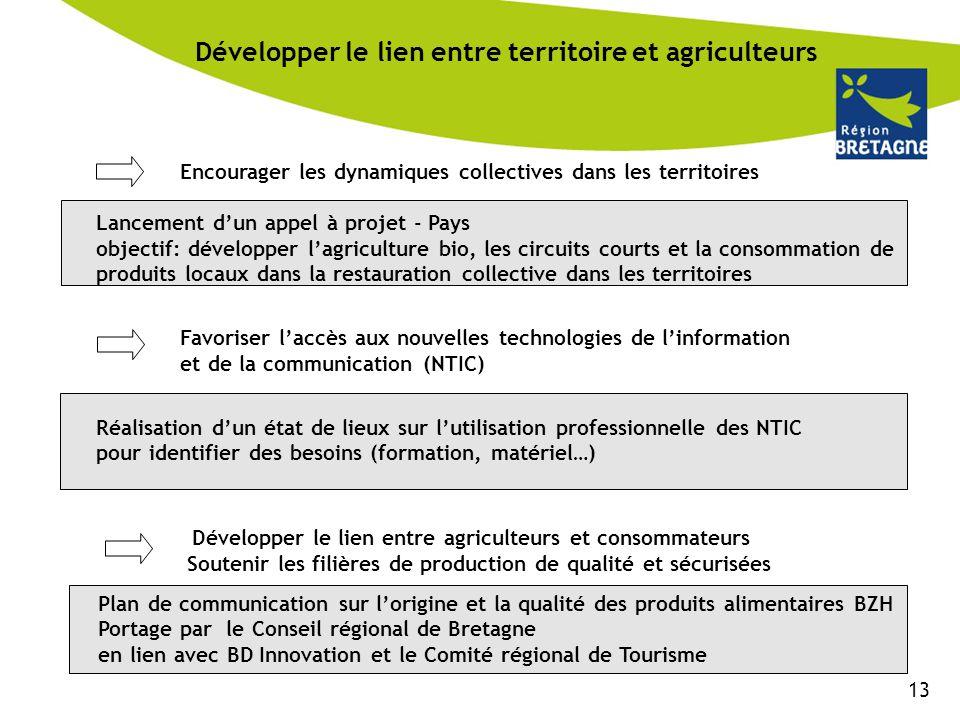 Développer le lien entre territoire et agriculteurs Comité Régional des Groupements d'Employeurs Encourager les dynamiques collectives dans les territ