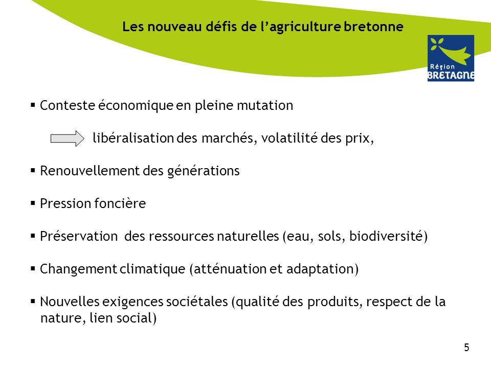 Les nouveau défis de l'agriculture bretonne  Conteste économique en pleine mutation libéralisation des marchés, volatilité des prix,  Renouvellement