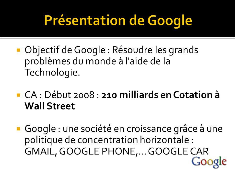  Objectif de Google : Résoudre les grands problèmes du monde à l'aide de la Technologie.  CA : Début 2008 : 210 milliards en Cotation à Wall Street