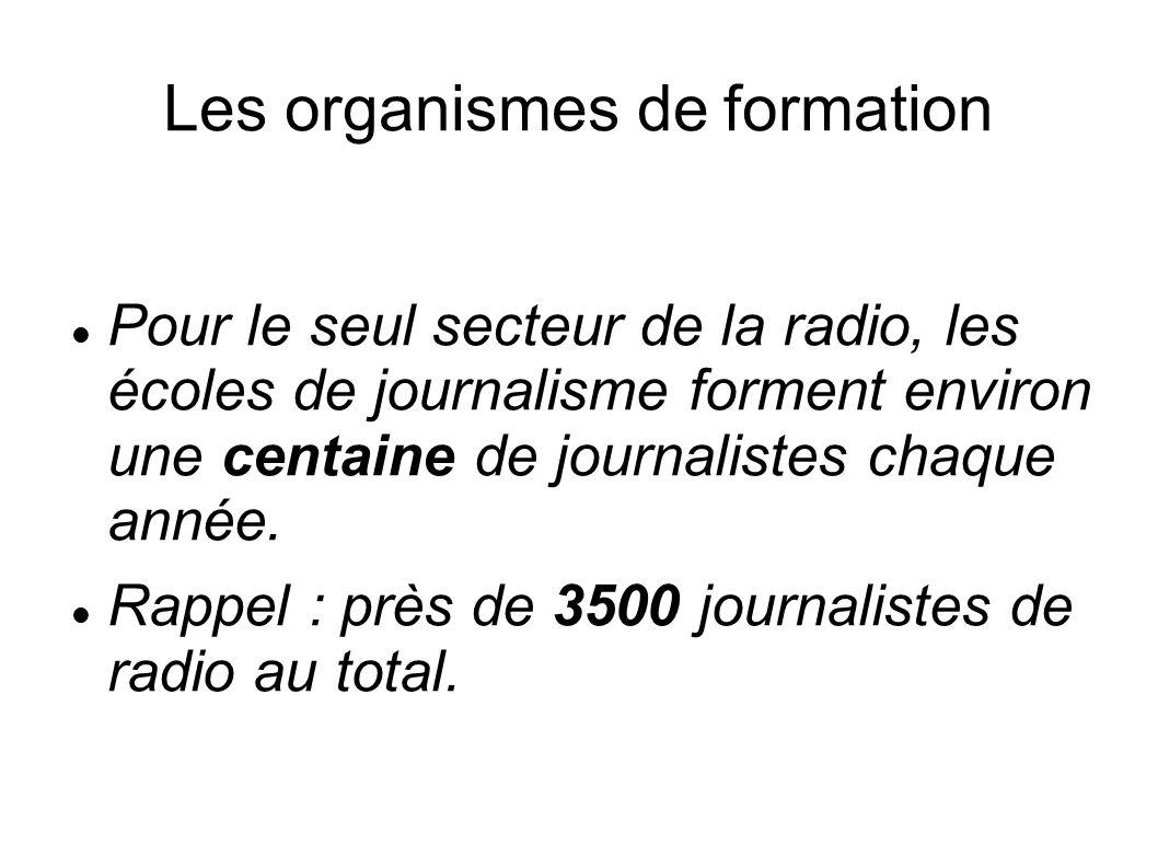 Les organismes de formation Pour le seul secteur de la radio, les écoles de journalisme forment environ une centaine de journalistes chaque année.