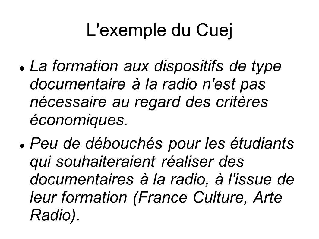 L exemple du Cuej La formation aux dispositifs de type documentaire à la radio n est pas nécessaire au regard des critères économiques.