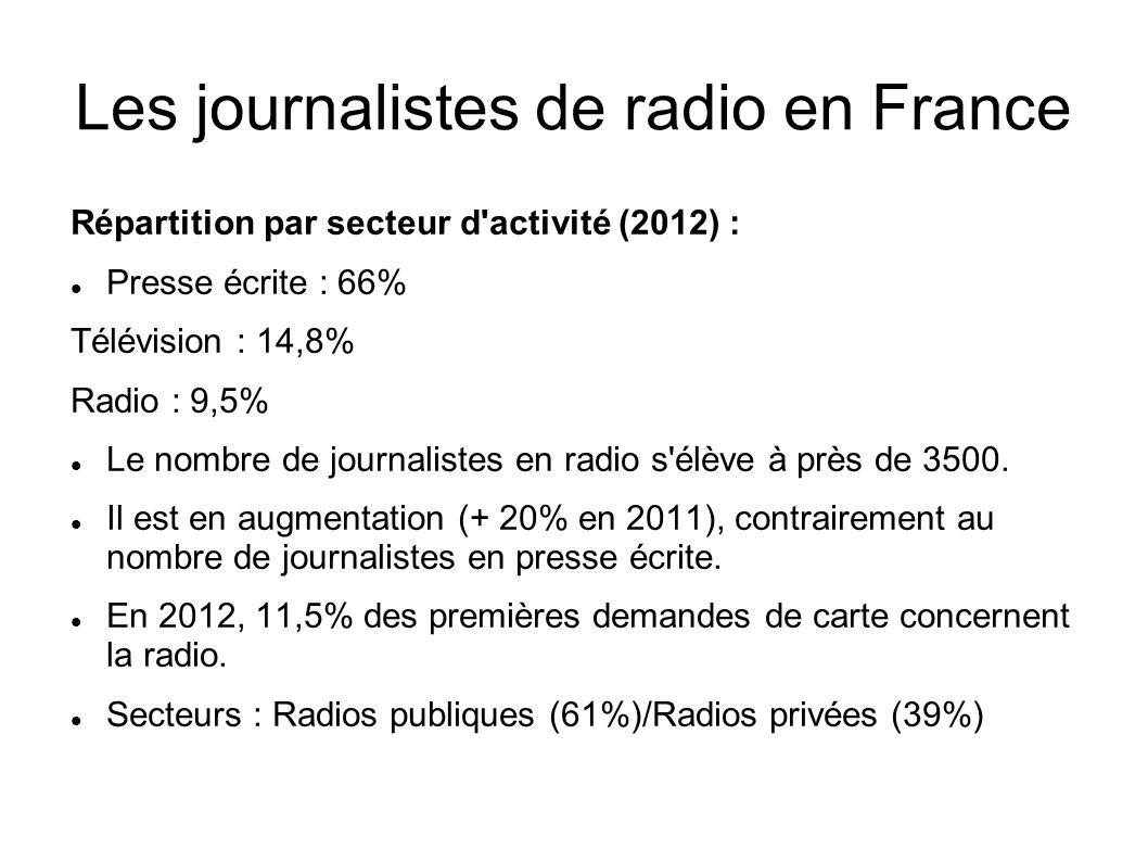 Les journalistes de radio en France Les principaux employeurs en France : * Radio France (700), Radio France Internationale (secteur public) * RTL (Bertelsmann) * Europe 1 (Lagardère) * RMC (Next Radio) * Radios associatives (RCF)