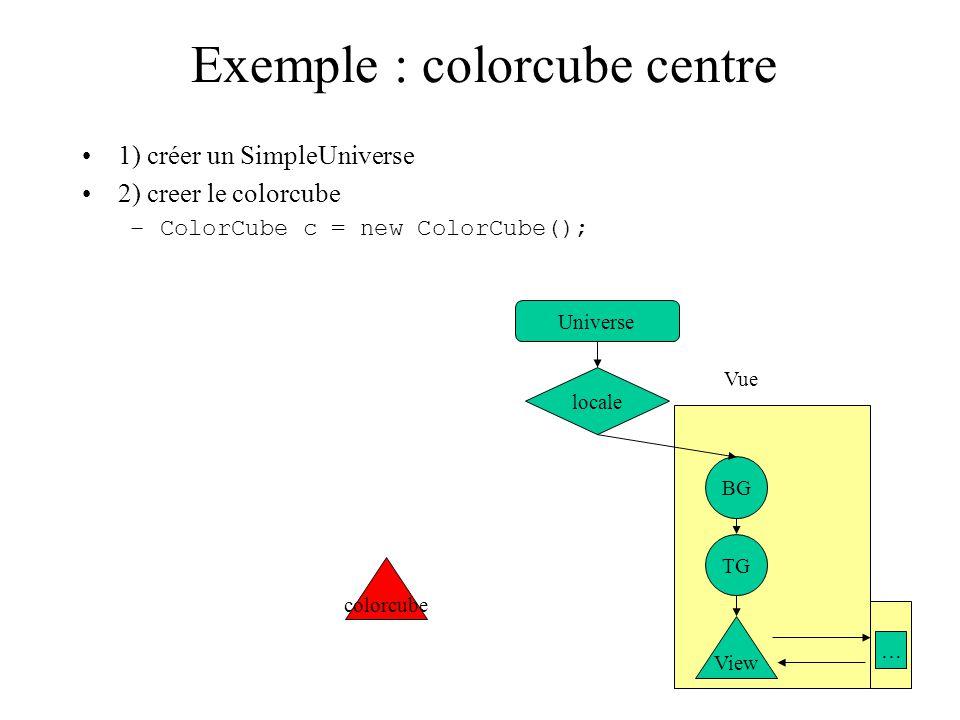 Exemple : colorcube centre 1) créer un SimpleUniverse 2) creer le colorcube –ColorCube c = new ColorCube(); Universe locale colorcube BG TG View Vue …