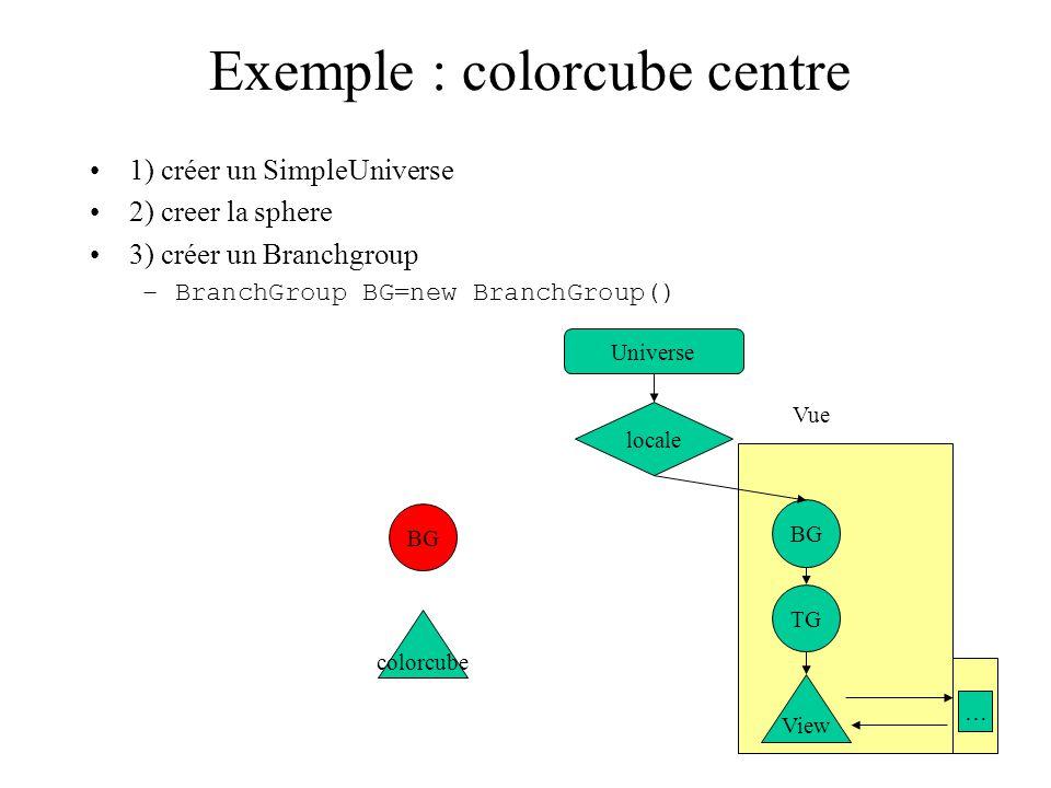 Exemple : colorcube centre 1) créer un SimpleUniverse 2) creer la sphere 3) créer un Branchgroup –BranchGroup BG=new BranchGroup() Universe locale BG