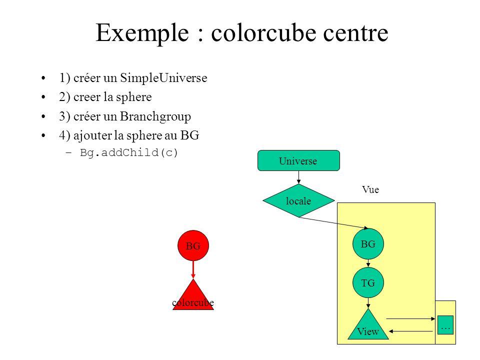 Exemple : colorcube centre 1) créer un SimpleUniverse 2) creer la sphere 3) créer un Branchgroup 4) ajouter la sphere au BG –Bg.addChild(c) Universe l
