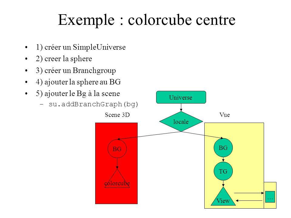 Exemple : colorcube centre 1) créer un SimpleUniverse 2) creer la sphere 3) créer un Branchgroup 4) ajouter la sphere au BG 5) ajouter le Bg à la scen