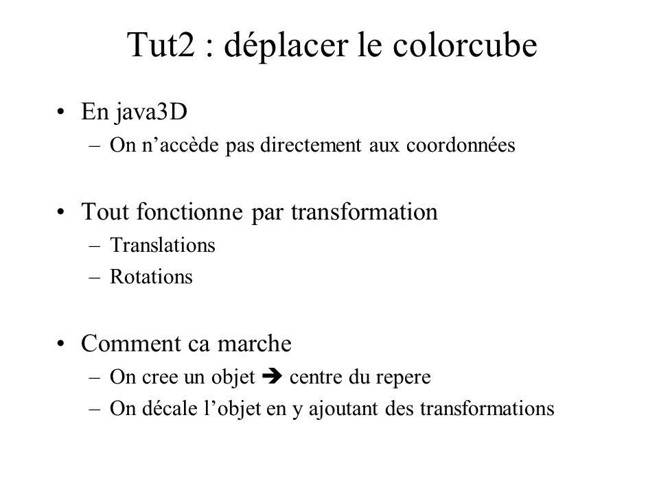 Tut2 : déplacer le colorcube En java3D –On n'accède pas directement aux coordonnées Tout fonctionne par transformation –Translations –Rotations Commen