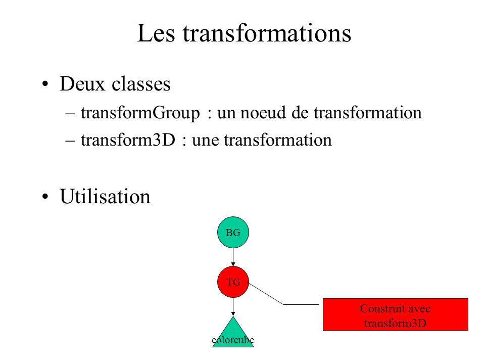 Les transformations Deux classes –transformGroup : un noeud de transformation –transform3D : une transformation Utilisation TG colorcube BG Construit