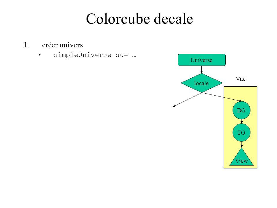 BG TG View Vue Colorcube decale Universe locale 1.créer univers simpleUniverse su= …