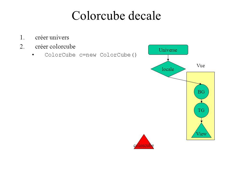 colorcube BG TG View Vue Colorcube decale Universe locale 1.créer univers 2.créer colorcube ColorCube c=new ColorCube()