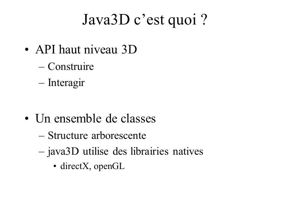 Java3D c'est quoi ? API haut niveau 3D –Construire –Interagir Un ensemble de classes –Structure arborescente –java3D utilise des librairies natives di