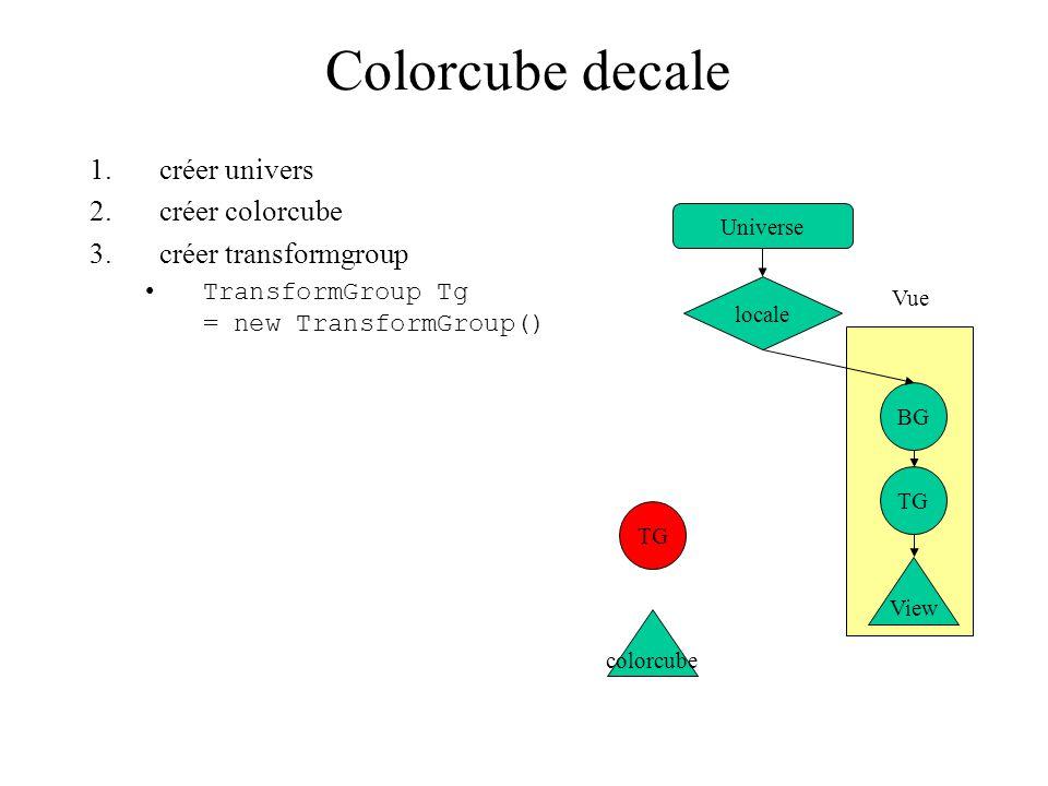 colorcube TG BG TG View Vue Colorcube decale Universe locale 1.créer univers 2.créer colorcube 3.créer transformgroup TransformGroup Tg = new Transfor