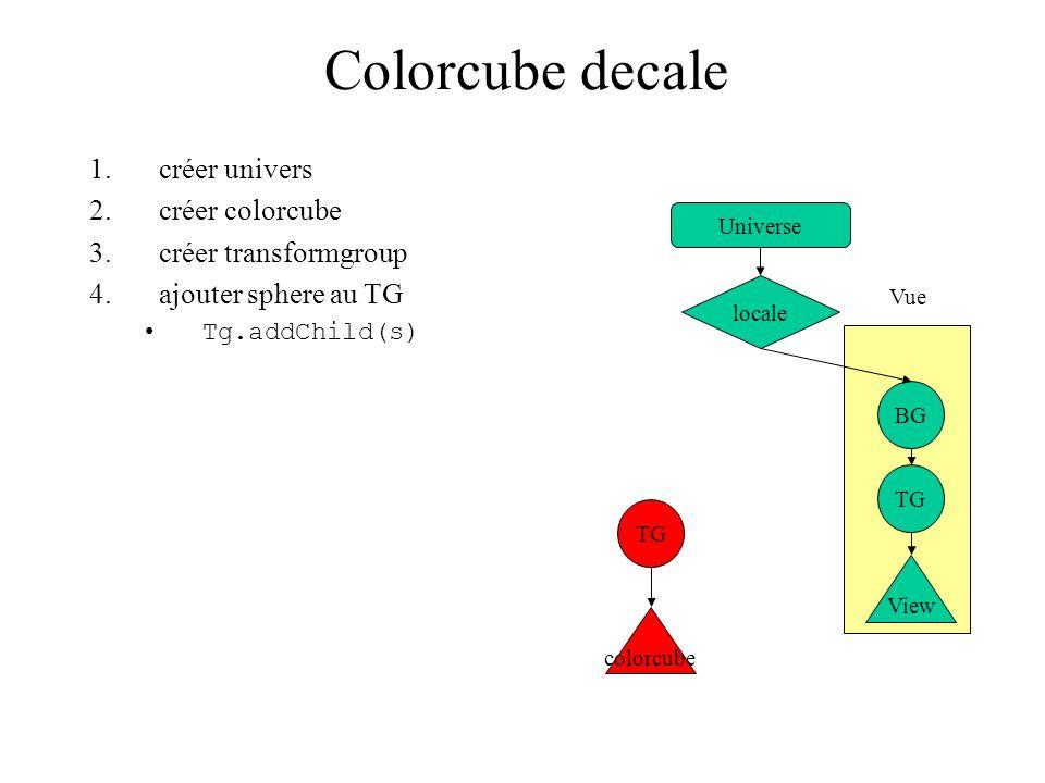 colorcube TG BG TG View Vue Colorcube decale Universe locale 1.créer univers 2.créer colorcube 3.créer transformgroup 4.ajouter sphere au TG Tg.addChi