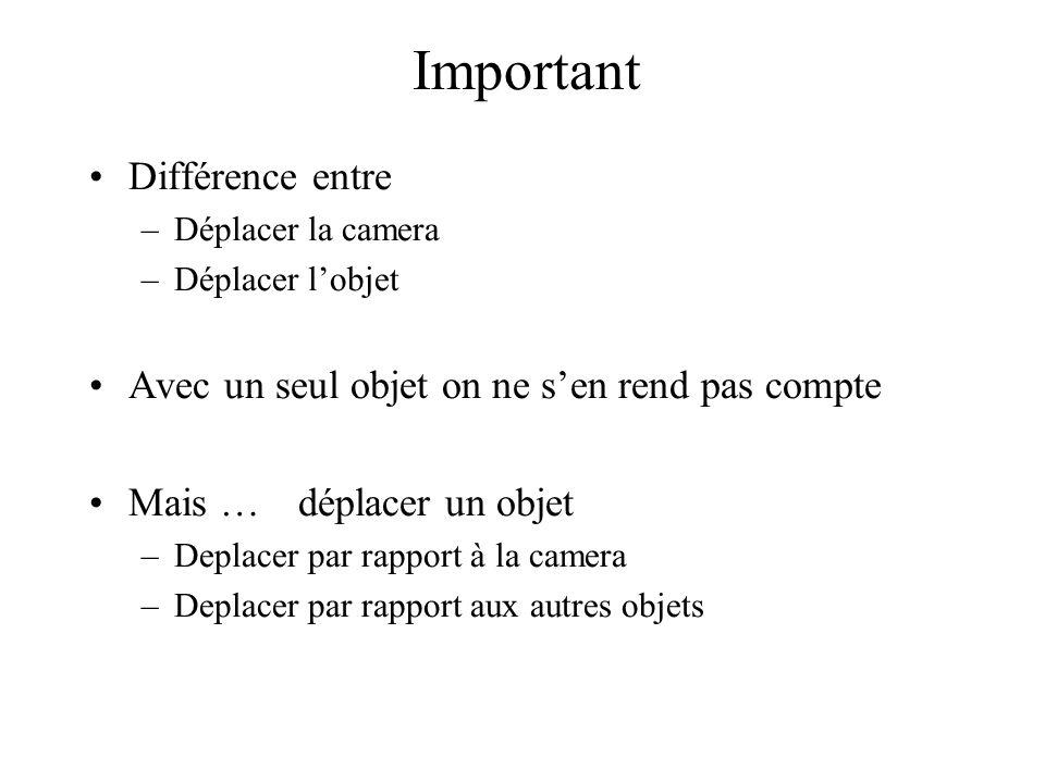 Important Différence entre –Déplacer la camera –Déplacer l'objet Avec un seul objet on ne s'en rend pas compte Mais …déplacer un objet –Deplacer par r