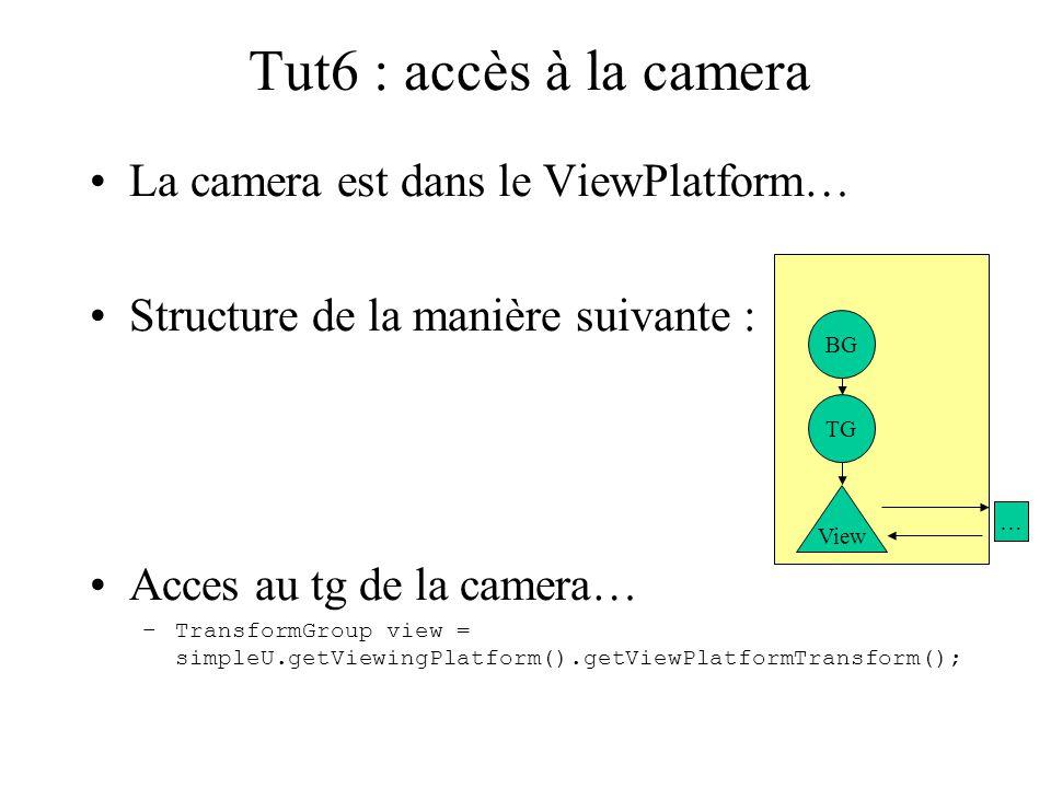 Tut6 : accès à la camera La camera est dans le ViewPlatform… Structure de la manière suivante : Acces au tg de la camera… –TransformGroup view = simpl