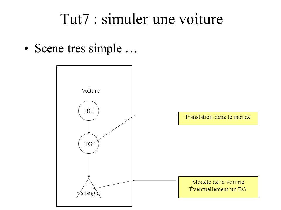Tut7 : simuler une voiture Scene tres simple … BG TG rectangle Voiture Modèle de la voiture Éventuellement un BG Translation dans le monde