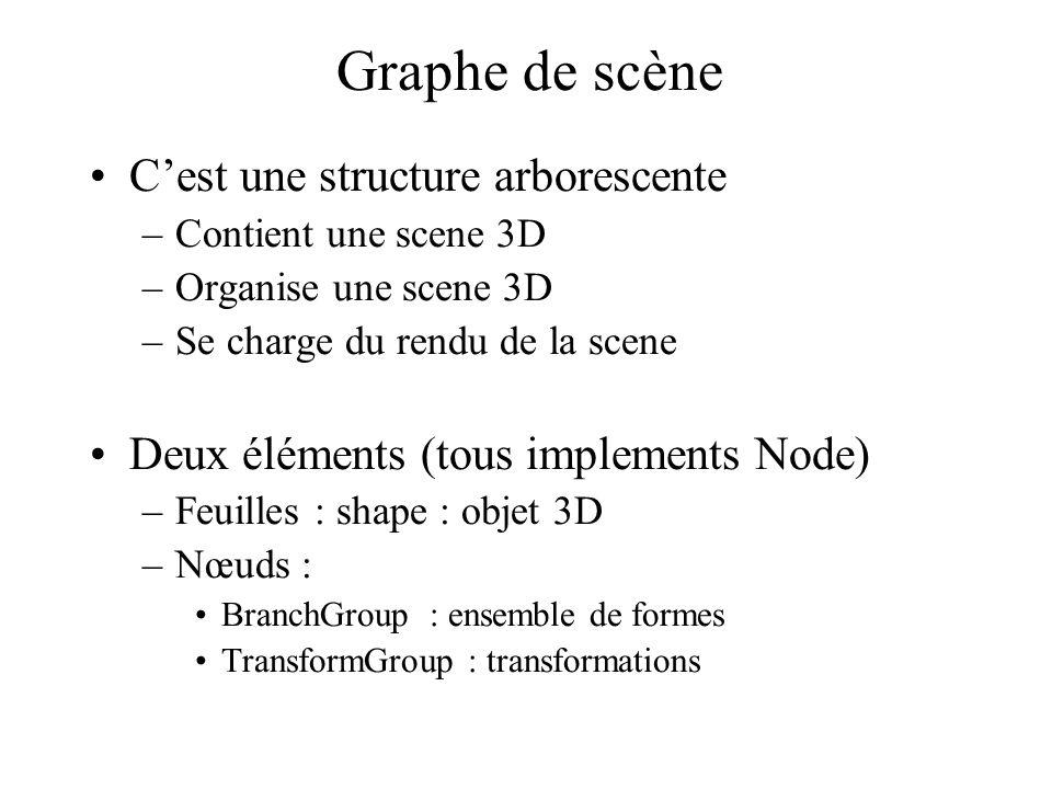 Juste modification de la couleur Reste (texture, etc …) allez voir API //creation apparence Appearance SphereApp= new Appearance ( ) ; ColoringAttributes ca; ca= new ColoringAttributes(1, 0, 0,ColoringAttributes.SHADE_GOURAUD); SphereApp.setColoringAttributes(ca) ; //affectation apparence sphere.setAppearance( SphereApp) ; RGB Chaque composante entre 0 et 1