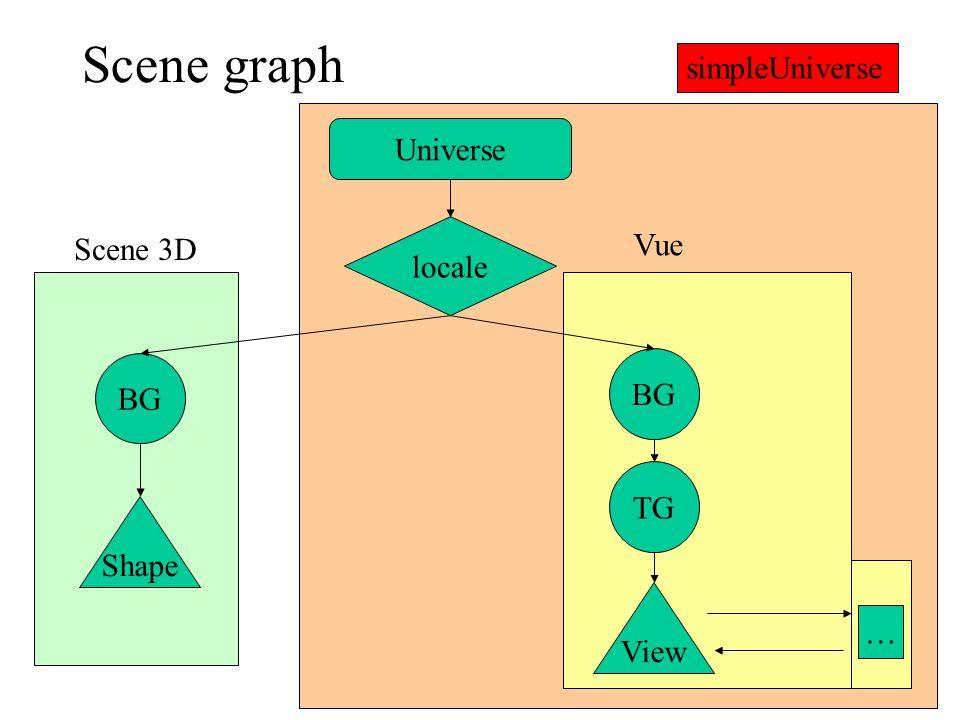 Exemple 1 : colorcube centre