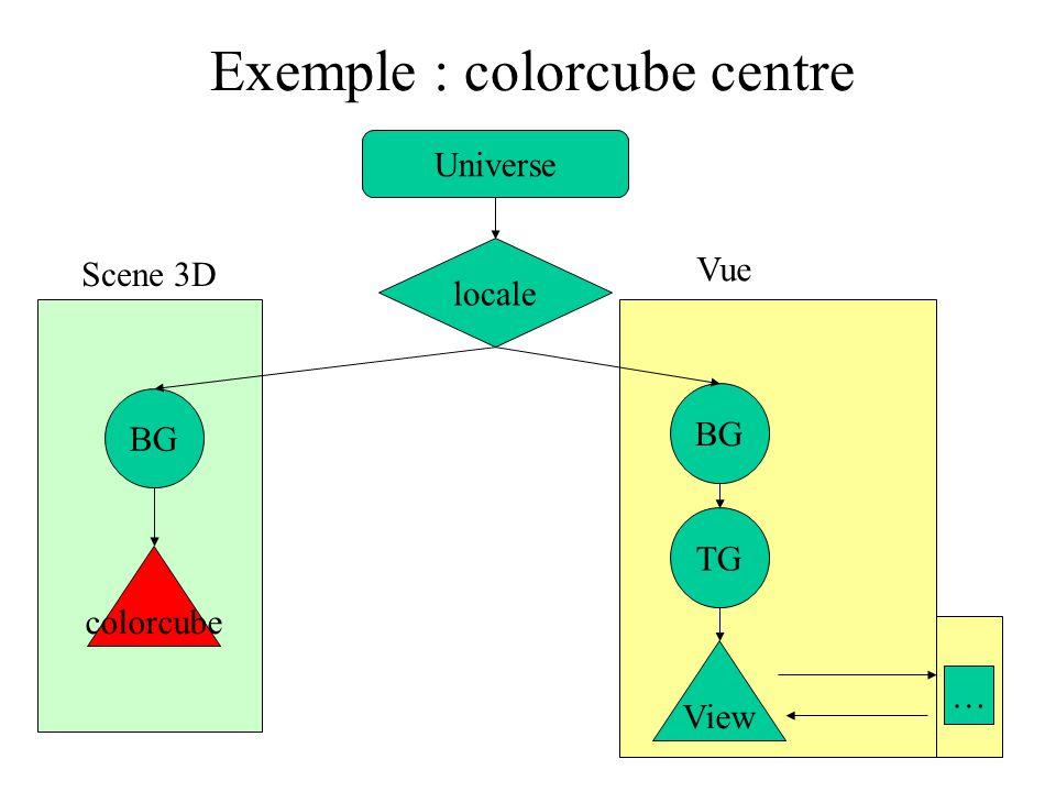 Exemple : colorcube centre 1) créer un SimpleUniverse –SimpleUniverse su = new SimpleUniverse(); Universe locale BG TG View Vue …