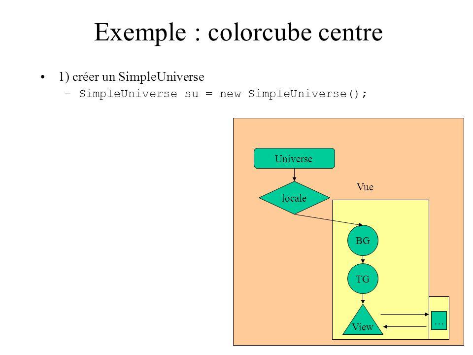 colorcube TG BG TG View Vue Colorcube decale Universe locale 1.créer univers 2.créer colorcube 3.créer transformgroup TransformGroup Tg = new TransformGroup()