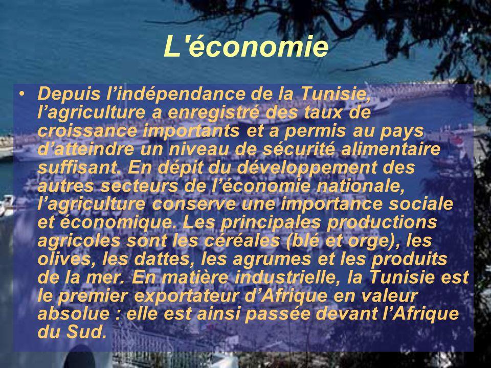 L'économie Depuis l'indépendance de la Tunisie, l'agriculture a enregistré des taux de croissance importants et a permis au pays d'atteindre un niveau