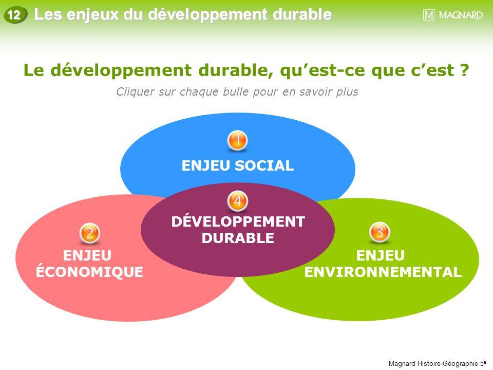Magnard Histoire-Géographie 5 e Les enjeux du développement durable 12 ENJEU SOCIAL Le développement durable, qu'est-ce que c'est ? Les enjeux du déve