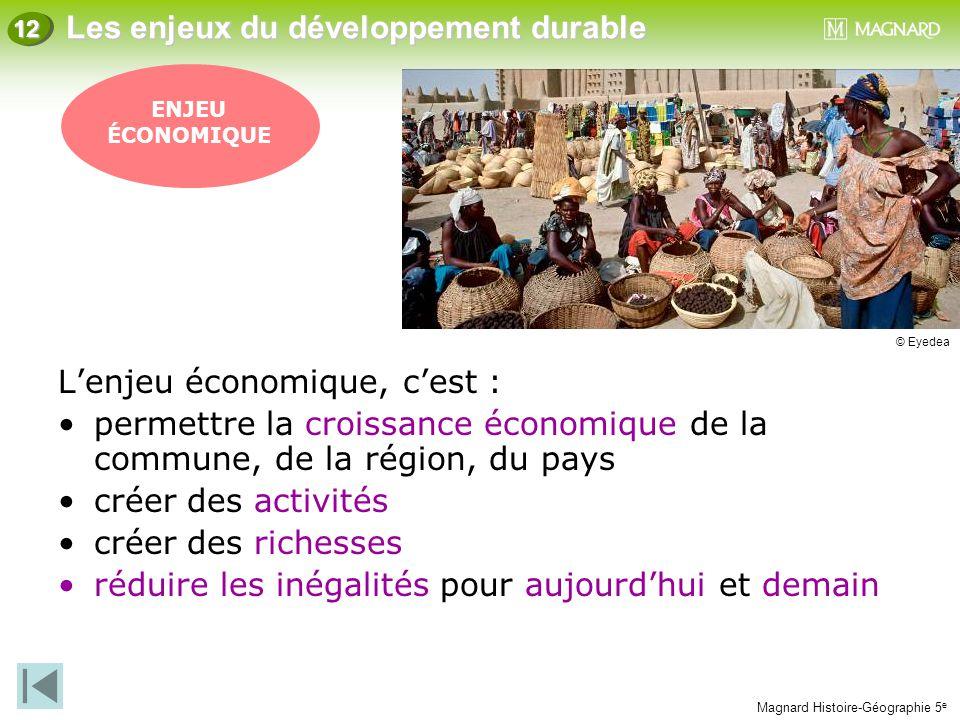 Magnard Histoire-Géographie 5 e Les enjeux du développement durable 12 ENJEU ÉCONOMIQUE L'enjeu économique, c'est : permettre la croissance économique
