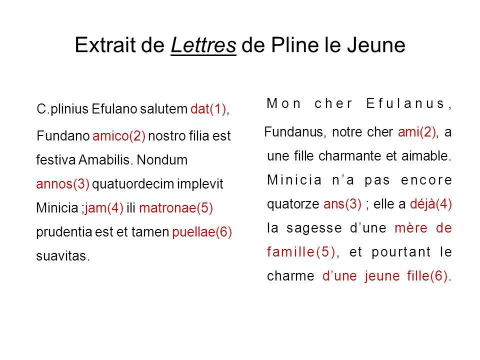 Extrait de Lettres de Pline le Jeune C.plinius Efulano salutem dat(1), Fundano amico(2) nostro filia est festiva Amabilis.
