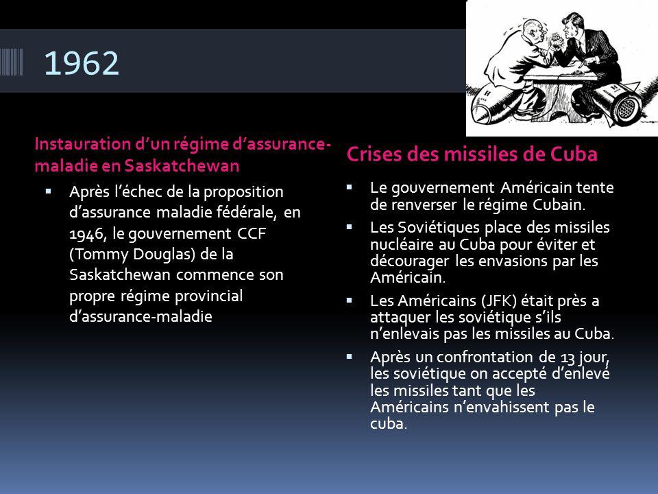 1962 Instauration d'un régime d'assurance- maladie en Saskatchewan Crises des missiles de Cuba  Après l'échec de la proposition d'assurance maladie f