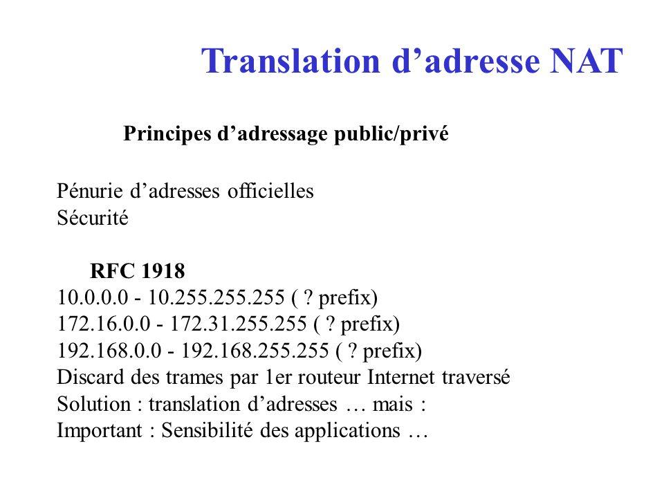 Network AddressTranslation Dans sa plus simple configuration, le NAT s'opère sur un routeur à 2 interfaces : une inside avec des adresses non autorisées ou non routées sur Internet qui doivent donc être translatées (converties) en adresses légales (officielles, publiques) avant de sortir vers l'extérieur (par la seconde interface : outside ).